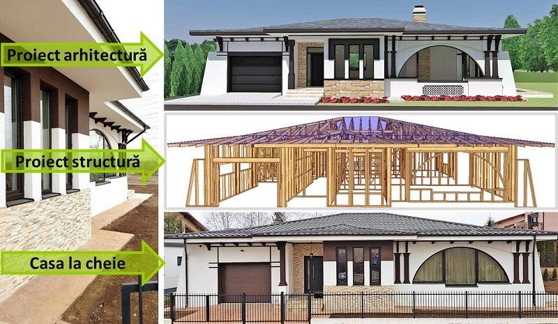 case din lemn, case pe structura din lemn, structuri, structura, lemn